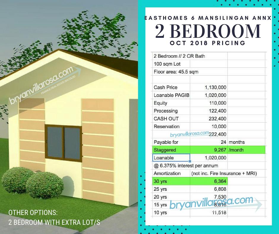 2 Bedroom Price East Homes