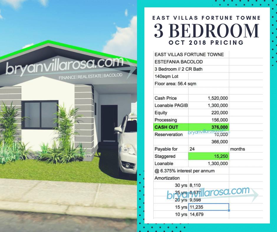 EAST VILLAS 3 Bedroom Pricing