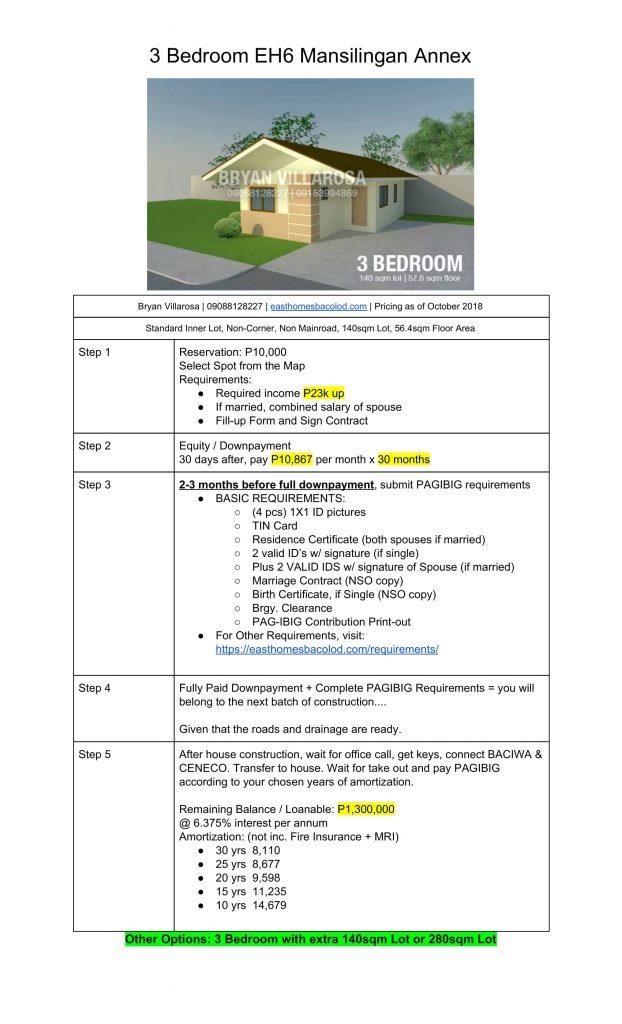 3 Bedroom Mansilingan 5 Step Pricing