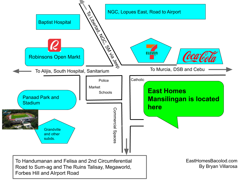 East Homes Mansilingan Site